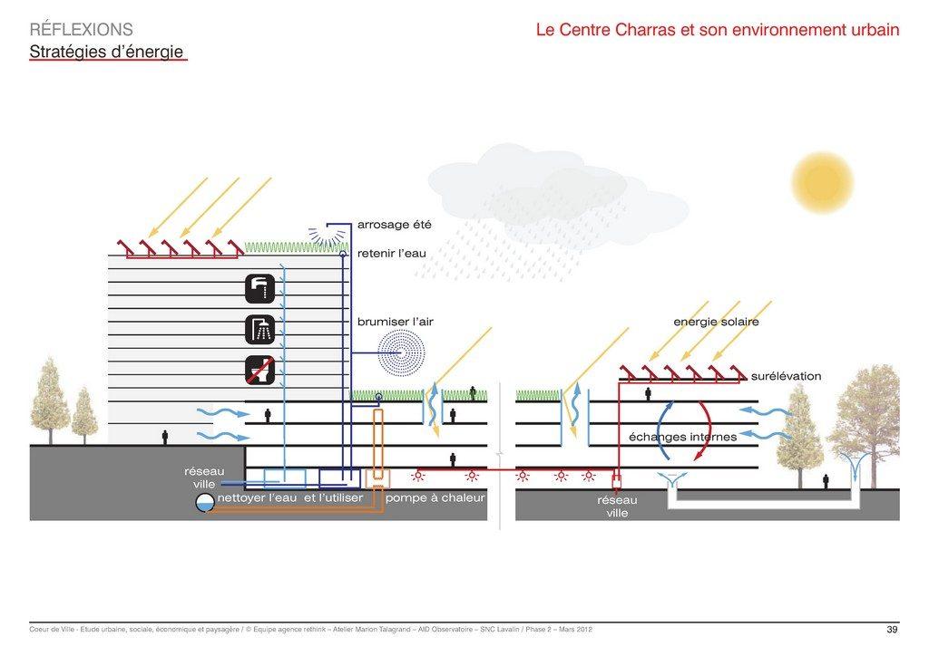 Cœur Courbevoie (FR) Ville de Courbevoie @ RETHINK