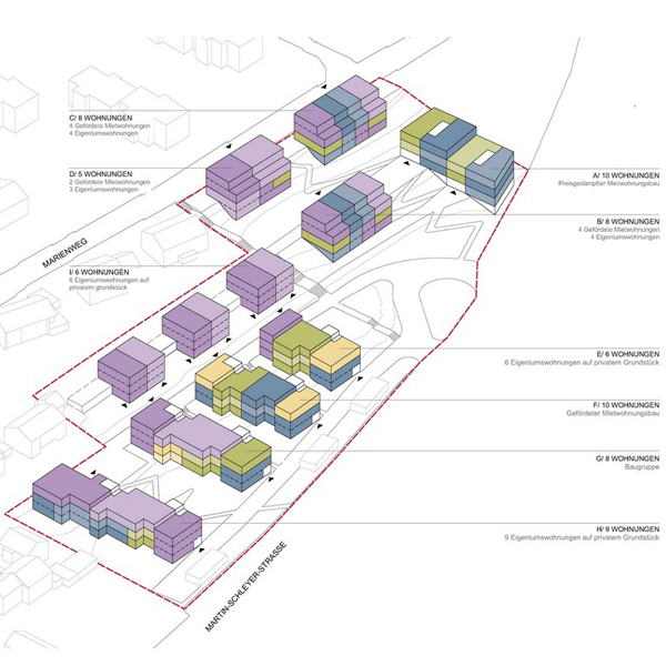 Quartier Constance- Litzelstetten (DE) @ RETHINK