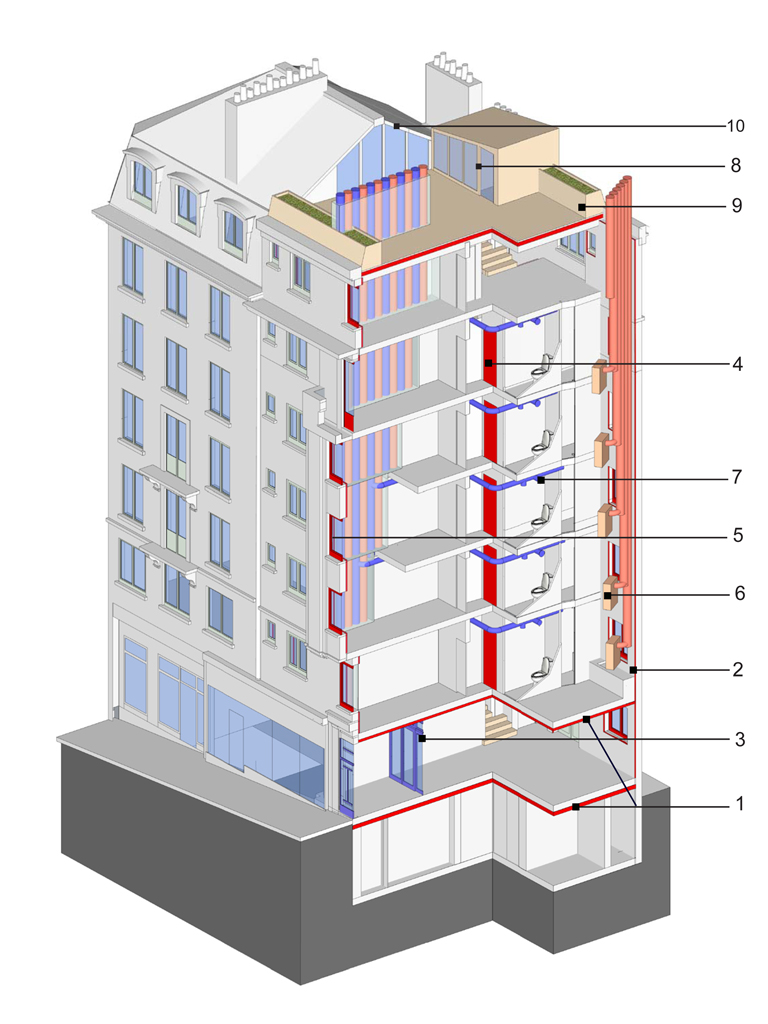 New post on 'A social housing renovation in the heart of Paris' – blog Urbanplanet.info