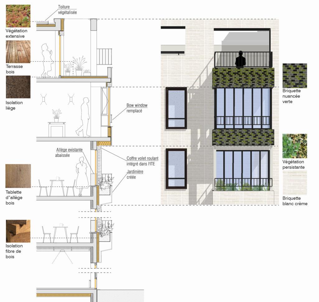 Réhabilitation 55 logts rue d'Alleray – Paris (FR)